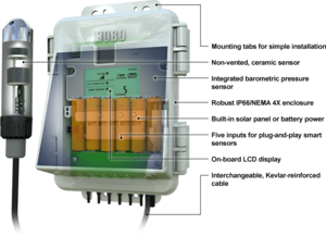 Microrx wl diagram